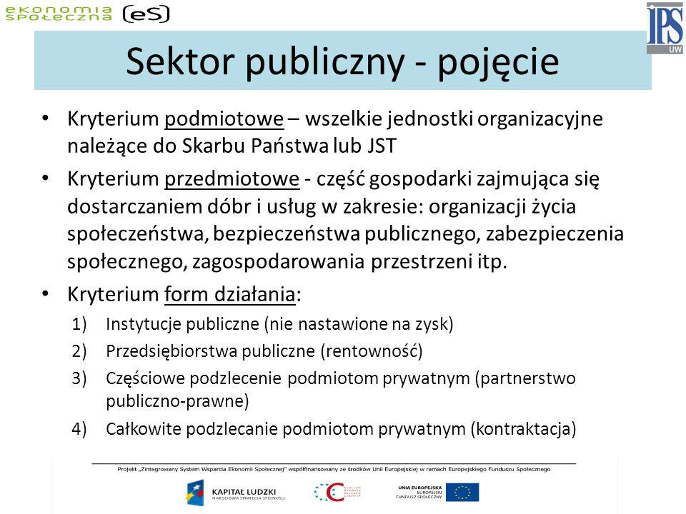 Sektor publiczny - pojęcie Kryterium podmiotowe – wszelkie jednostki organizacyjne należące do Skarbu Państwa lub JST Kryterium przedmiotowe - część gospodarki zajmująca się dostarczaniem dóbr i usług w zakresie: organizacji życia społeczeństwa, bezpieczeństwa publicznego, zabezpieczenia społecznego, zagospodarowania przestrzeni itp.