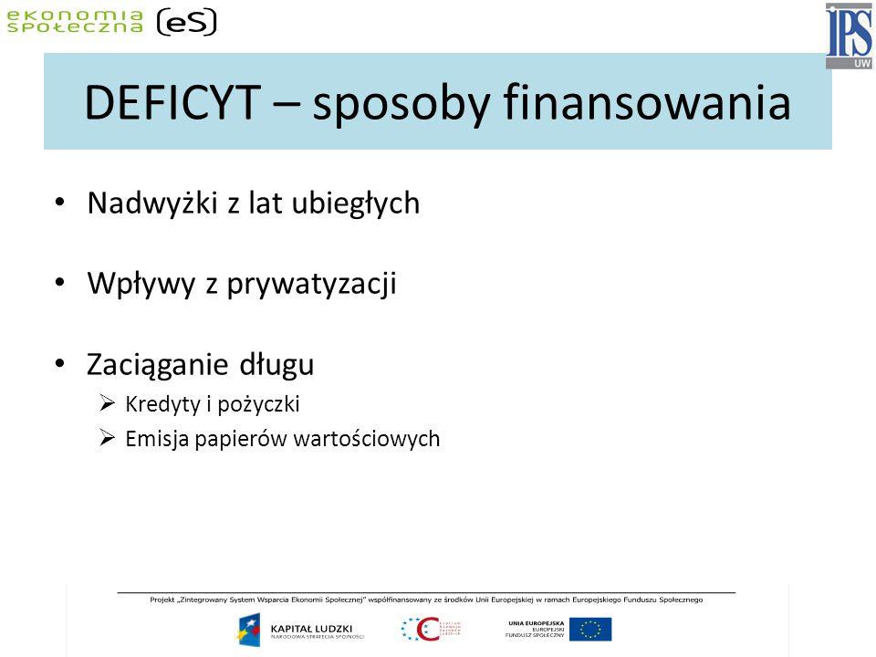 DEFICYT – sposoby finansowania Nadwyżki z lat ubiegłych Wpływy z prywatyzacji Zaciąganie długu  Kredyty i pożyczki  Emisja papierów wartościowych