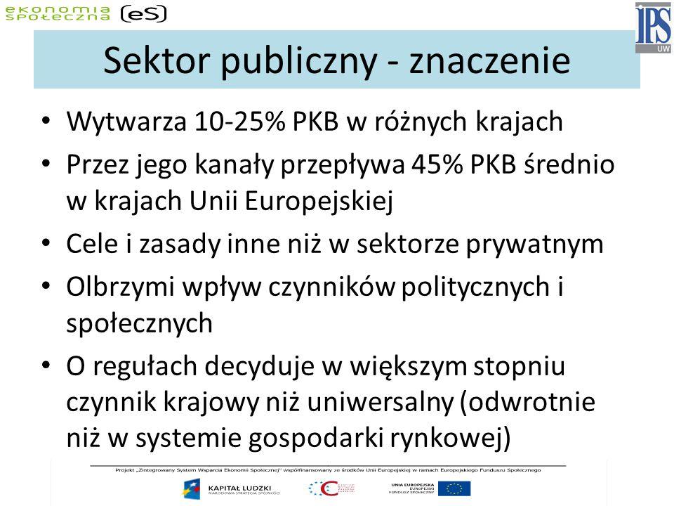 Funkcje finansów publicznych = funkcje państwa (ujęcie ogólne) Fiskalna – dostarczanie podmiotom publicznym środków finansowych na realizację ich zadań Redystrybucyjna – wtórny podział PKB Stymulacyjna – oddziaływanie na stosunki gospodarcze i społeczne Ewidencyjno-kontrolna – ewidencja i kontrola przebiegu procesów gospodarczych