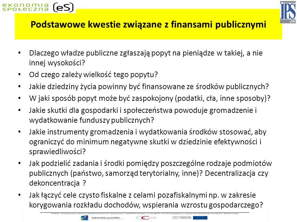 Podstawowe kwestie związane z finansami publicznymi Dlaczego władze publiczne zgłaszają popyt na pieniądze w takiej, a nie innej wysokości.