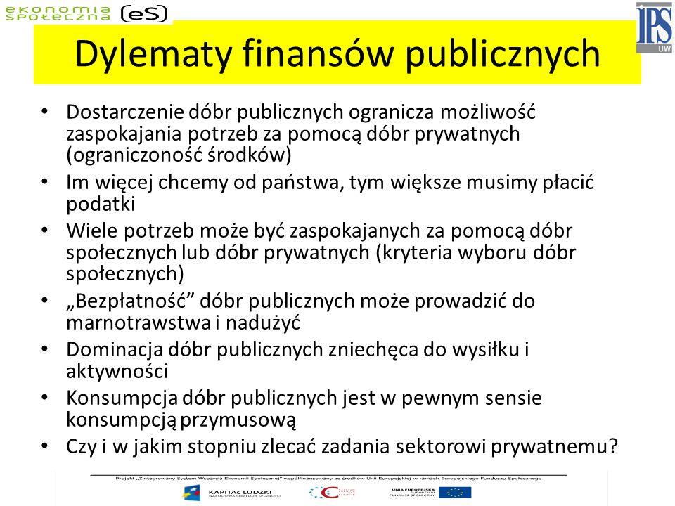 """Dylematy finansów publicznych Dostarczenie dóbr publicznych ogranicza możliwość zaspokajania potrzeb za pomocą dóbr prywatnych (ograniczoność środków) Im więcej chcemy od państwa, tym większe musimy płacić podatki Wiele potrzeb może być zaspokajanych za pomocą dóbr społecznych lub dóbr prywatnych (kryteria wyboru dóbr społecznych) """"Bezpłatność dóbr publicznych może prowadzić do marnotrawstwa i nadużyć Dominacja dóbr publicznych zniechęca do wysiłku i aktywności Konsumpcja dóbr publicznych jest w pewnym sensie konsumpcją przymusową Czy i w jakim stopniu zlecać zadania sektorowi prywatnemu?"""