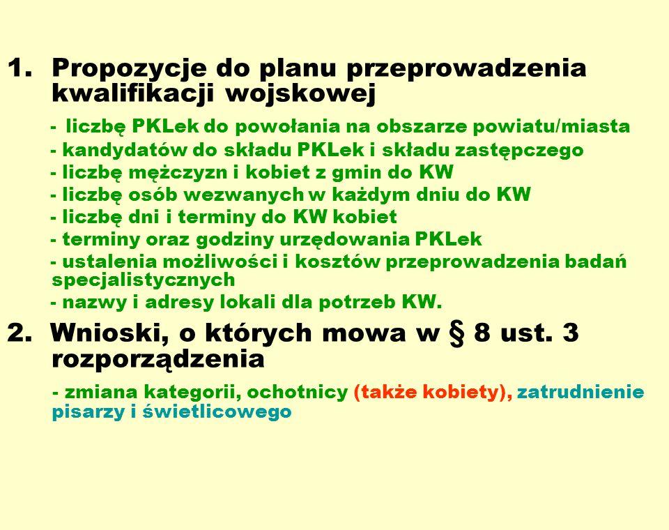 1.Propozycje do planu przeprowadzenia kwalifikacji wojskowej - liczbę PKLek do powołania na obszarze powiatu/miasta - kandydatów do składu PKLek i skł