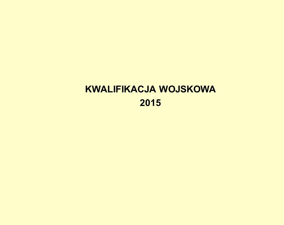 KIEDY ZOSTANIE PRZEPROWADZONA KWALIFIKACJA WOJSKOWA W 2015 ROKU.