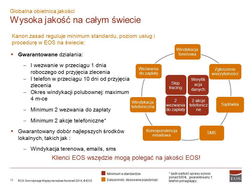 13 Klienci EOS wszędzie mogą polegać na jakości EOS!  Gwarantowane działania:  I wezwanie w przeciągu 1 dnia roboczego od przyjęcia zlecenia  I tel
