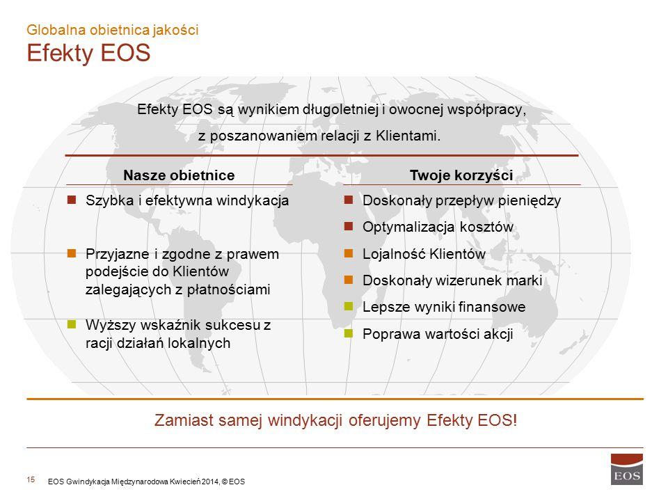 15 Globalna obietnica jakości Efekty EOS Nasze obietnice Szybka i efektywna windykacja Przyjazne i zgodne z prawem podejście do Klientów zalegających