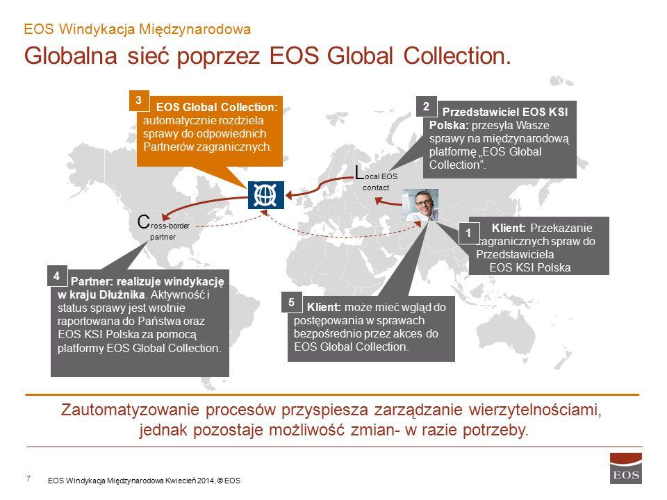 7 EOS Windykacja Międzynarodowa Globalna sieć poprzez EOS Global Collection. Klient: Przekazanie zagranicznych spraw do Przedstawiciela EOS KSI Polska