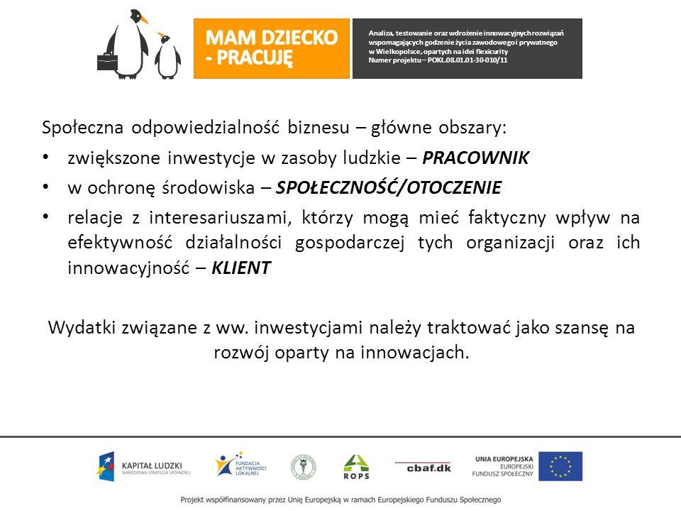 Analiza, testowanie oraz wdrożenie innowacyjnych rozwiązań wspomagających godzenie życia zawodowego i prywatnego w Wielkopolsce, opartych na idei flexicurity Numer projektu – POKL.08.01.01-30-010/11 Społeczna odpowiedzialność biznesu – główne obszary: zwiększone inwestycje w zasoby ludzkie – PRACOWNIK w ochronę środowiska – SPOŁECZNOŚĆ/OTOCZENIE relacje z interesariuszami, którzy mogą mieć faktyczny wpływ na efektywność działalności gospodarczej tych organizacji oraz ich innowacyjność – KLIENT Wydatki związane z ww.