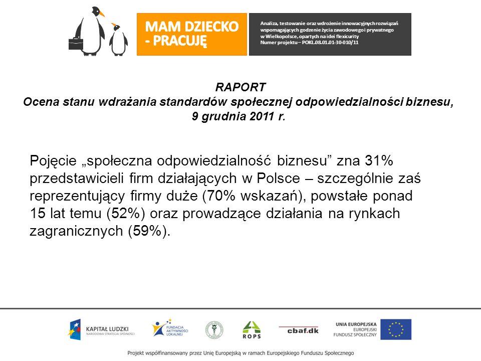 """Analiza, testowanie oraz wdrożenie innowacyjnych rozwiązań wspomagających godzenie życia zawodowego i prywatnego w Wielkopolsce, opartych na idei flexicurity Numer projektu – POKL.08.01.01-30-010/11 Pojęcie """"społeczna odpowiedzialność biznesu zna 31% przedstawicieli firm działających w Polsce – szczególnie zaś reprezentujący firmy duże (70% wskazań), powstałe ponad 15 lat temu (52%) oraz prowadzące działania na rynkach zagranicznych (59%)."""