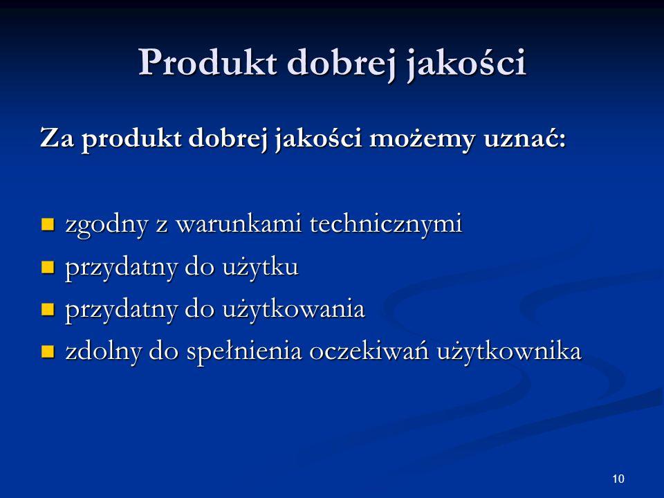 10 Produkt dobrej jakości Za produkt dobrej jakości możemy uznać: zgodny z warunkami technicznymi zgodny z warunkami technicznymi przydatny do użytku przydatny do użytku przydatny do użytkowania przydatny do użytkowania zdolny do spełnienia oczekiwań użytkownika zdolny do spełnienia oczekiwań użytkownika