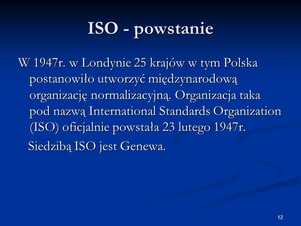12 ISO - powstanie W 1947r.
