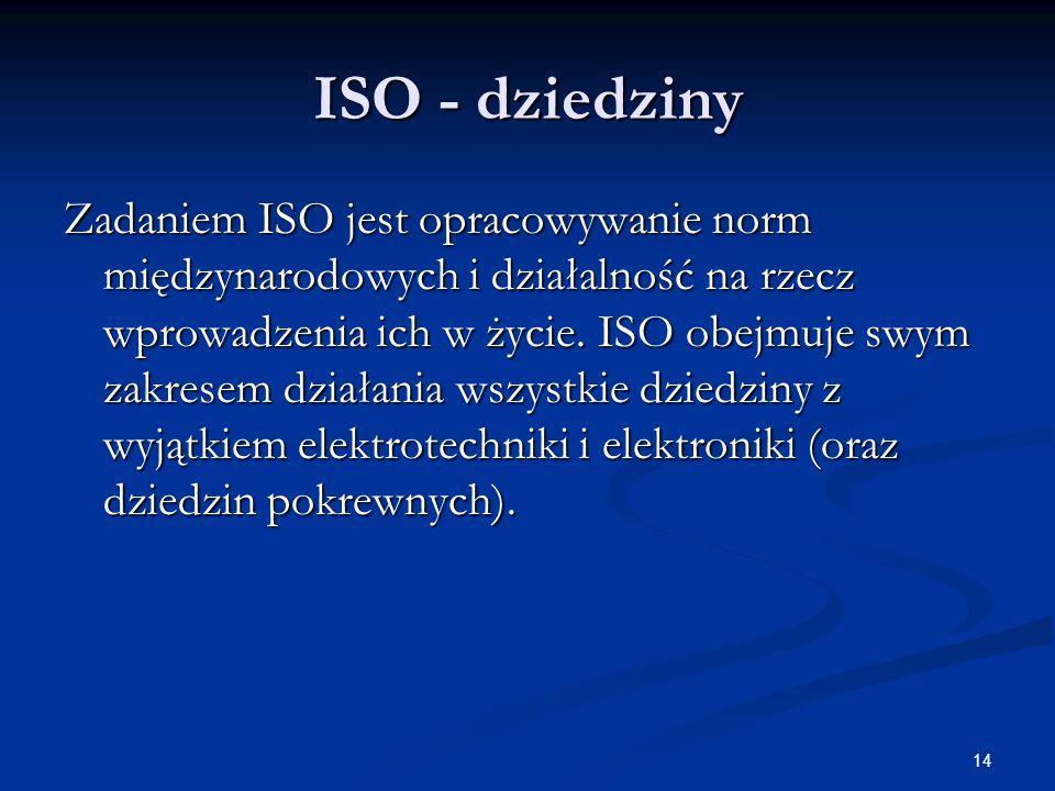 14 ISO - dziedziny Zadaniem ISO jest opracowywanie norm międzynarodowych i działalność na rzecz wprowadzenia ich w życie.