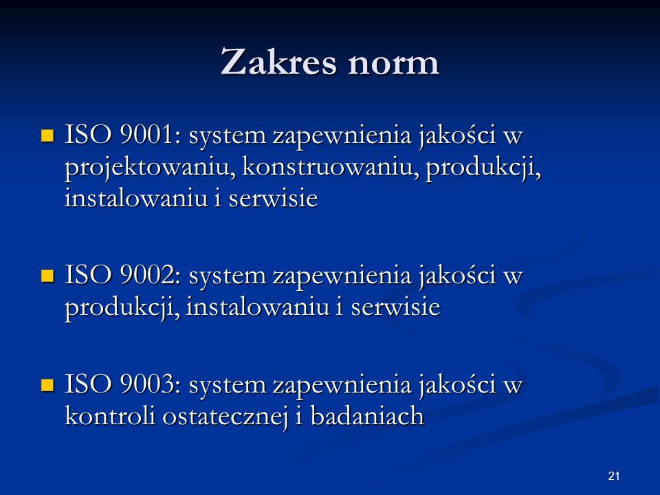 21 Zakres norm ISO 9001: system zapewnienia jakości w projektowaniu, konstruowaniu, produkcji, instalowaniu i serwisie ISO 9001: system zapewnienia jakości w projektowaniu, konstruowaniu, produkcji, instalowaniu i serwisie ISO 9002: system zapewnienia jakości w produkcji, instalowaniu i serwisie ISO 9002: system zapewnienia jakości w produkcji, instalowaniu i serwisie ISO 9003: system zapewnienia jakości w kontroli ostatecznej i badaniach ISO 9003: system zapewnienia jakości w kontroli ostatecznej i badaniach