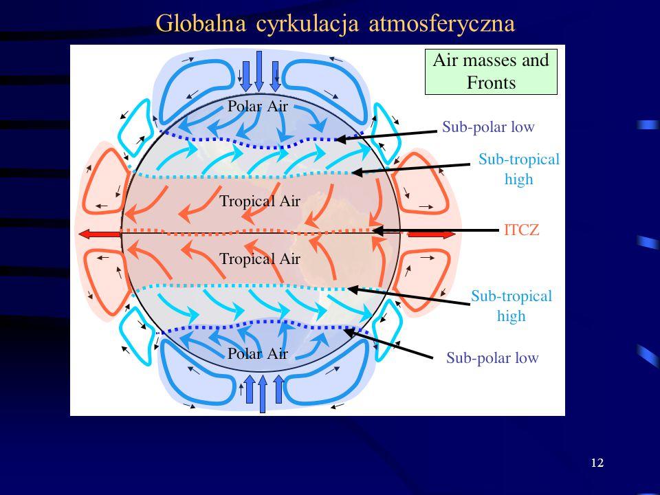 Globalna cyrkulacja atmosferyczna 12