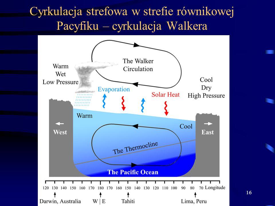 Cyrkulacja strefowa w strefie równikowej Pacyfiku – cyrkulacja Walkera 16