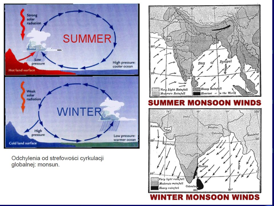 Cyrkulacja Monsunowa 20