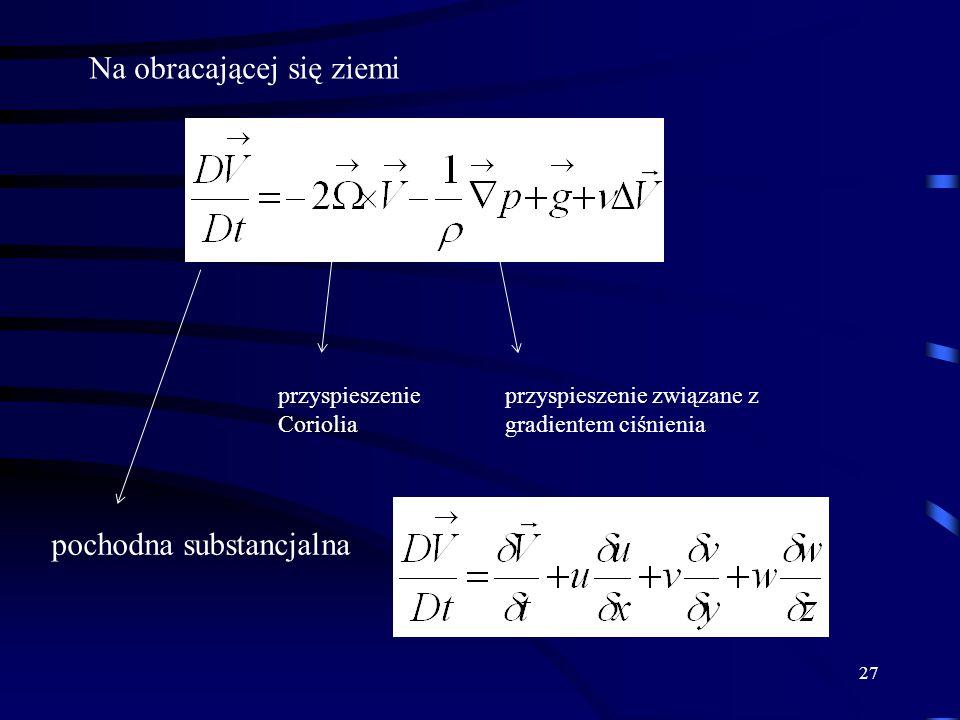 27 Na obracającej się ziemi przyspieszenie Coriolia przyspieszenie związane z gradientem ciśnienia pochodna substancjalna