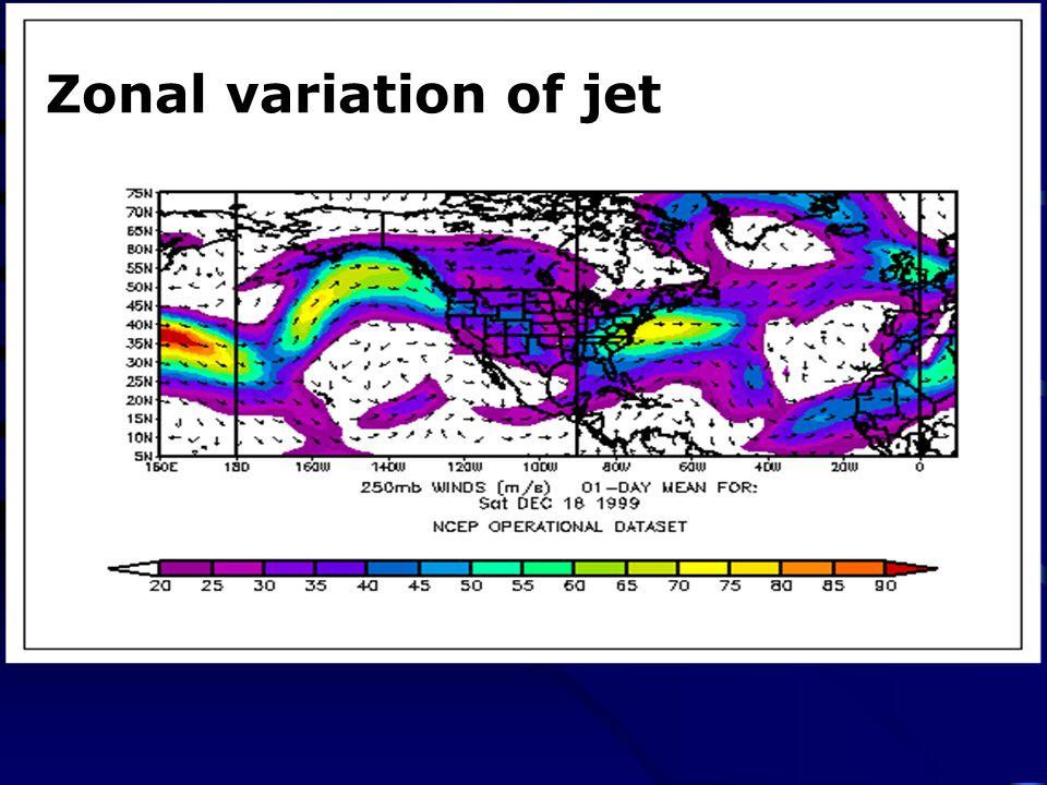 Zonal variation of jet