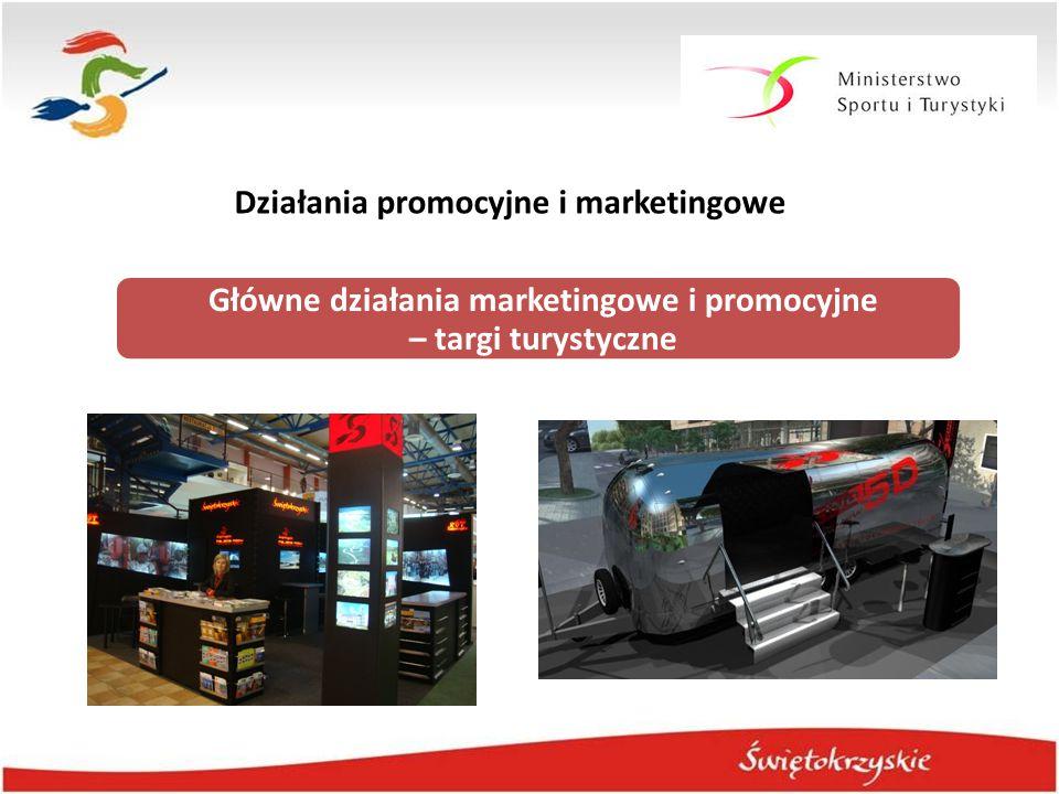 Działania promocyjne i marketingowe Główne działania marketingowe i promocyjne – targi turystyczne