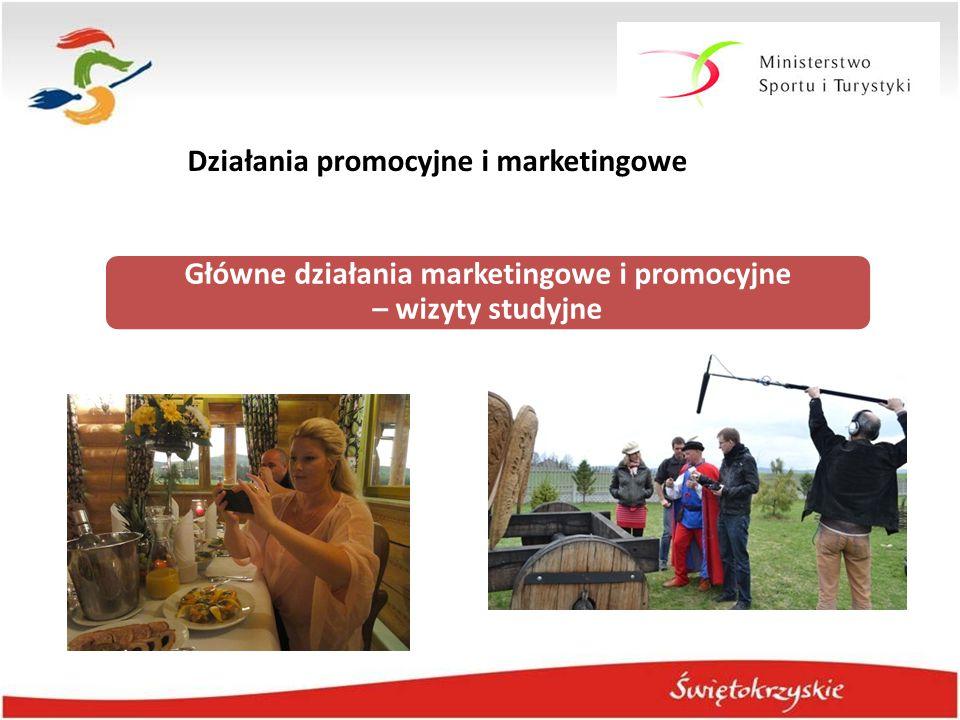 Główne działania marketingowe i promocyjne – wizyty studyjne Działania promocyjne i marketingowe