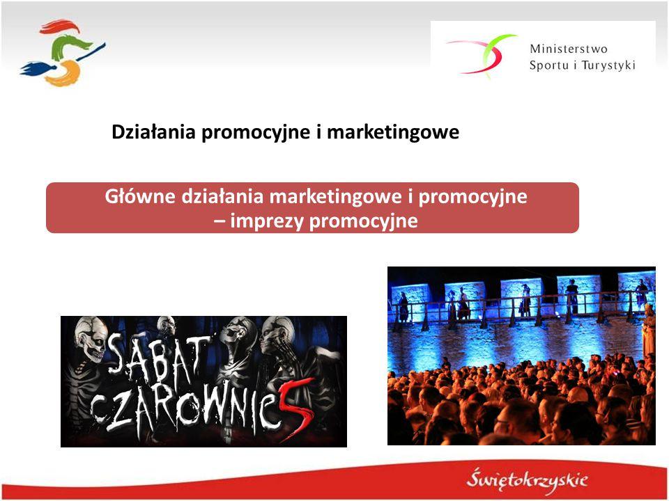 Główne działania marketingowe i promocyjne – imprezy promocyjne Działania promocyjne i marketingowe
