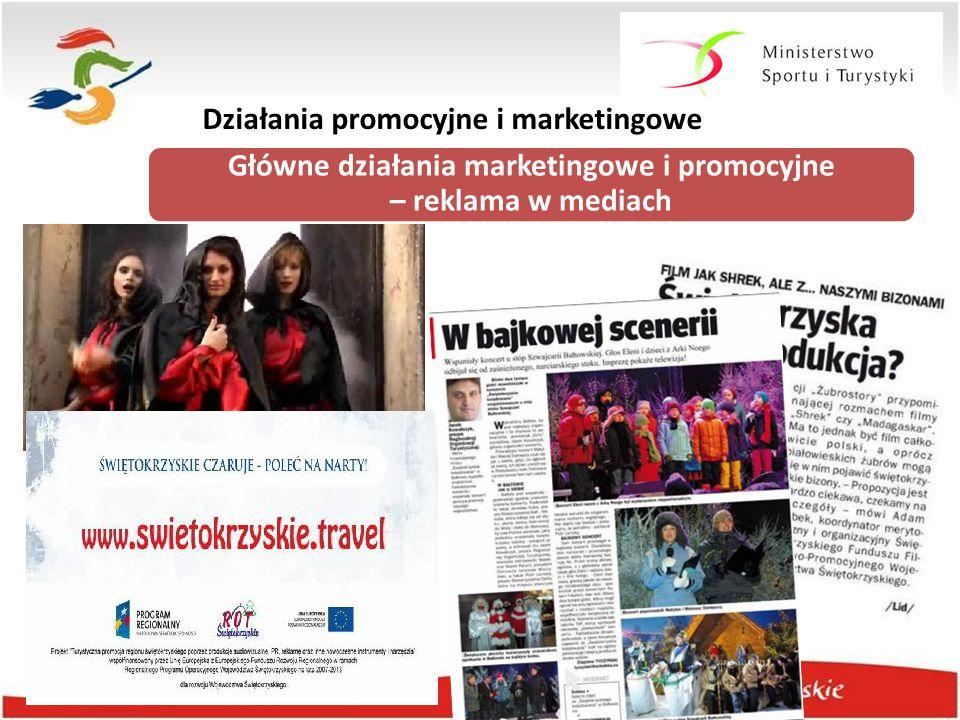 Główne działania marketingowe i promocyjne – reklama w mediach Działania promocyjne i marketingowe