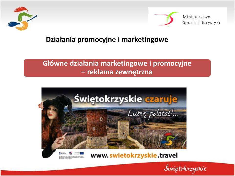 Główne działania marketingowe i promocyjne – reklama zewnętrzna Działania promocyjne i marketingowe