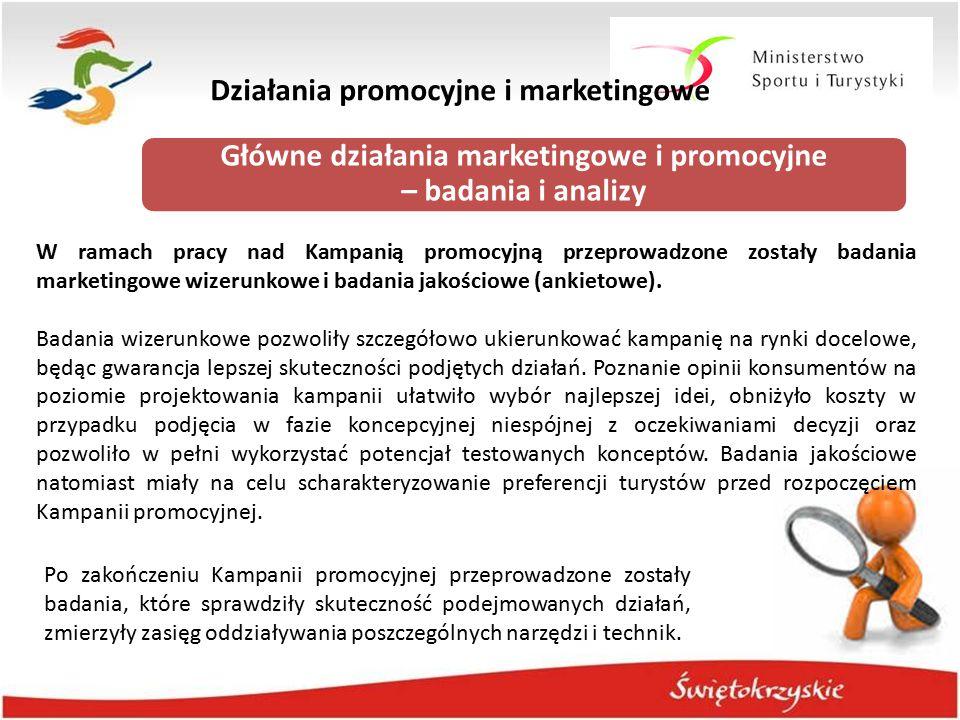 Główne działania marketingowe i promocyjne – badania i analizy Działania promocyjne i marketingowe W ramach pracy nad Kampanią promocyjną przeprowadzo