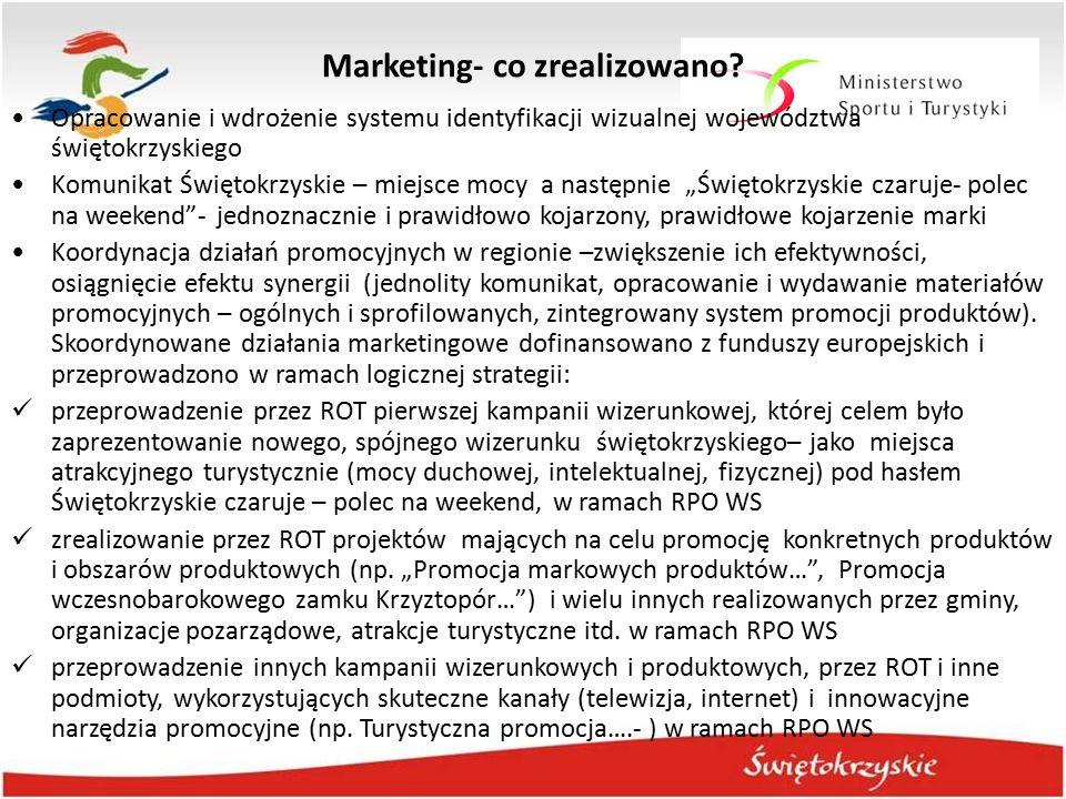 Marketing- co zrealizowano? Opracowanie i wdrożenie systemu identyfikacji wizualnej województwa świętokrzyskiego Komunikat Świętokrzyskie – miejsce mo