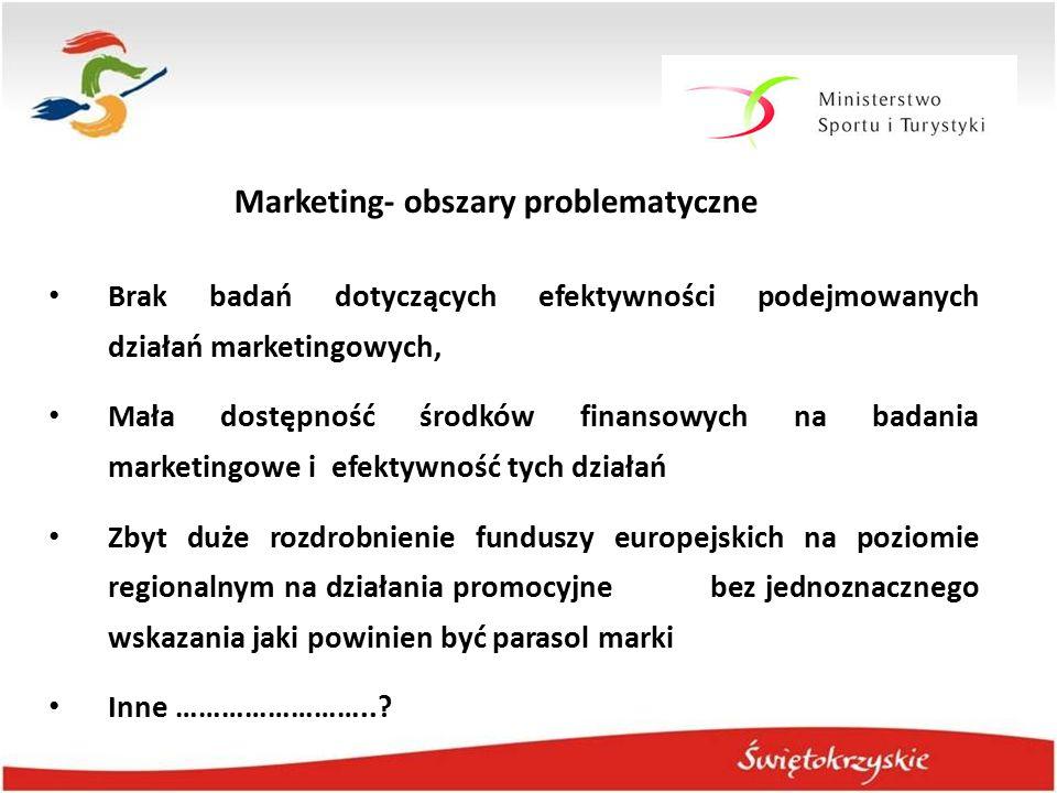 Marketing- obszary problematyczne Brak badań dotyczących efektywności podejmowanych działań marketingowych, Mała dostępność środków finansowych na bad