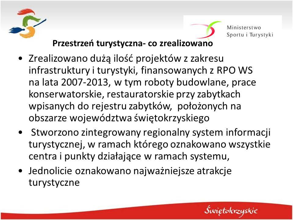 Przestrzeń turystyczna- co zrealizowano Zrealizowano dużą ilość projektów z zakresu infrastruktury i turystyki, finansowanych z RPO WS na lata 2007-20