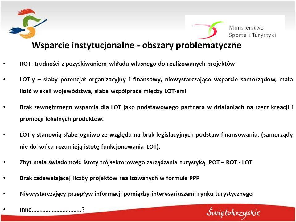 Wsparcie instytucjonalne - obszary problematyczne ROT- trudności z pozyskiwaniem wkładu własnego do realizowanych projektów LOT-y – słaby potencjał or