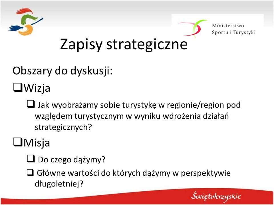 Zapisy strategiczne Obszary do dyskusji:  Wizja  Jak wyobrażamy sobie turystykę w regionie/region pod względem turystycznym w wyniku wdrożenia dział