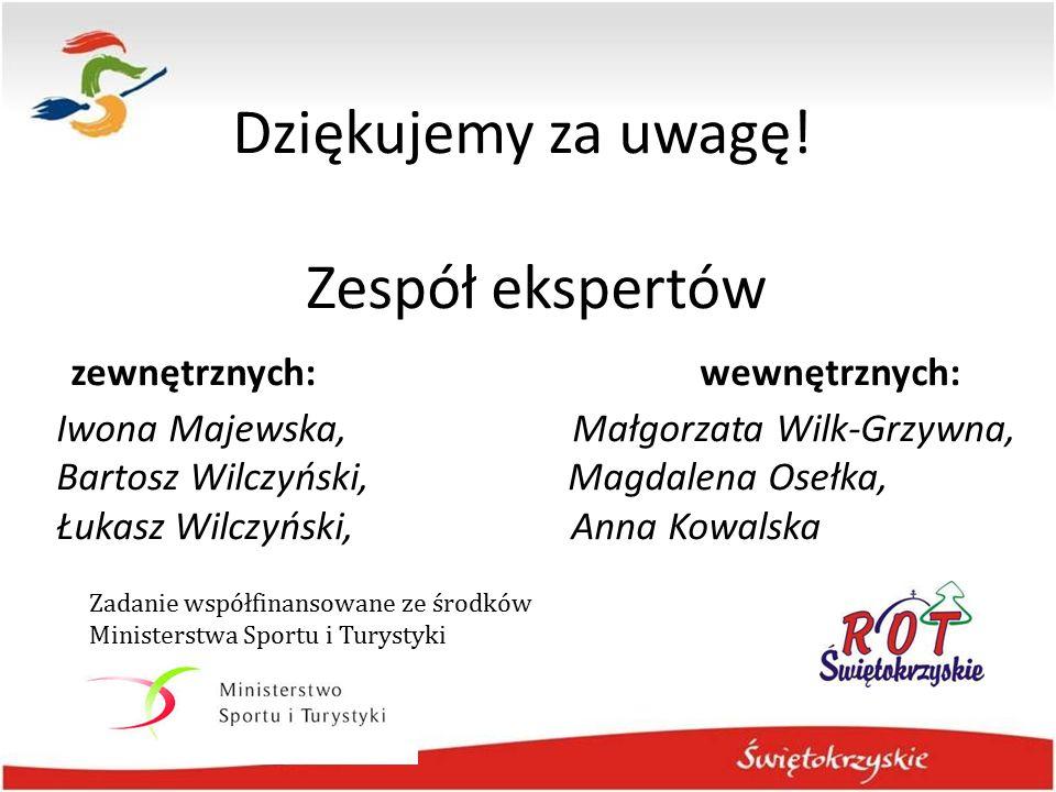 Dziękujemy za uwagę! Zespół ekspertów zewnętrznych: wewnętrznych: Iwona Majewska, Małgorzata Wilk-Grzywna, Bartosz Wilczyński, Magdalena Osełka, Łukas