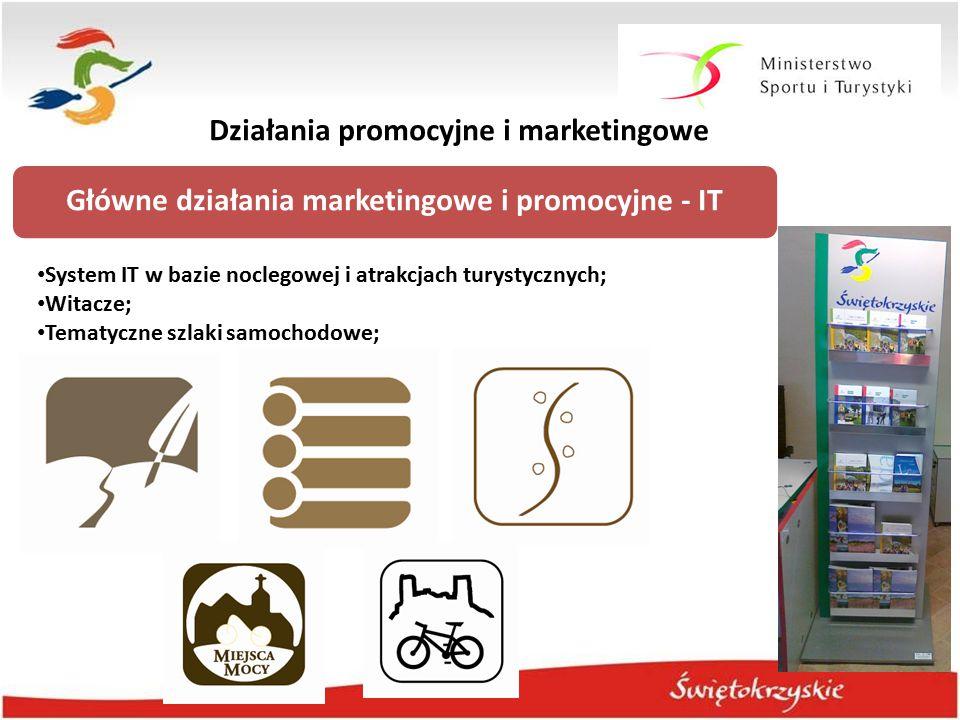 Działania promocyjne i marketingowe Główne działania marketingowe i promocyjne - IT System IT w bazie noclegowej i atrakcjach turystycznych; Witacze;