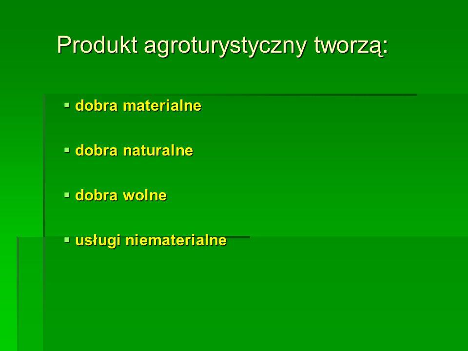 Produkt agroturystyczny tworzą:  dobra materialne  dobra naturalne  dobra wolne  usługi niematerialne