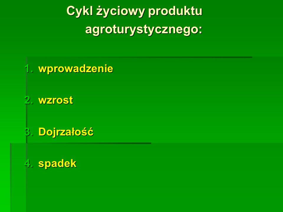 Cykl życiowy produktu agroturystycznego: 1.wprowadzenie 2.wzrost 3.Dojrzałość 4.spadek