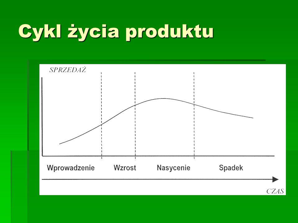 Rodzaje cen usług agroturystycznych: Z produktem agroturystycznym bardzo ściśle związana jest cena.