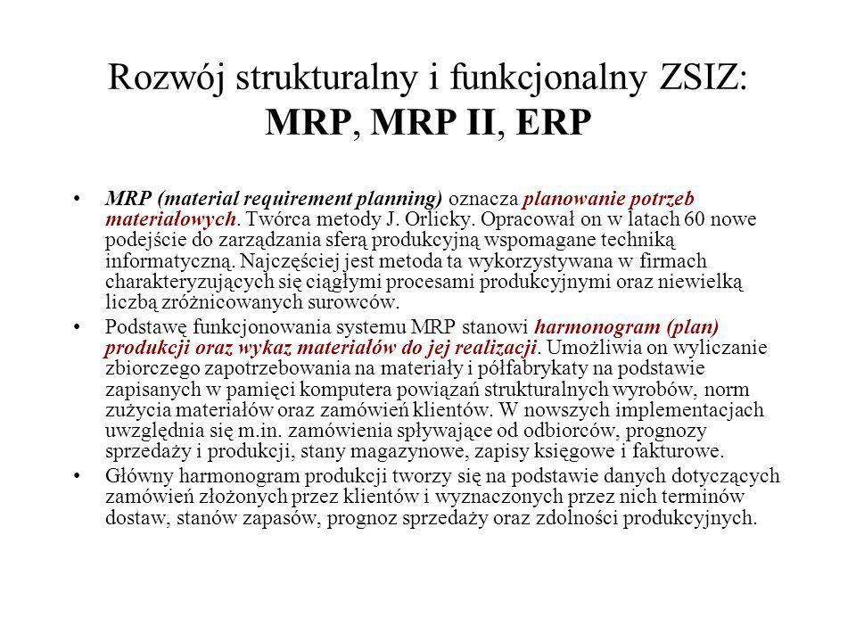 Rozwój strukturalny i funkcjonalny ZSIZ: MRP, MRP II, ERP MRP (material requirement planning) oznacza planowanie potrzeb materiałowych. Twórca metody
