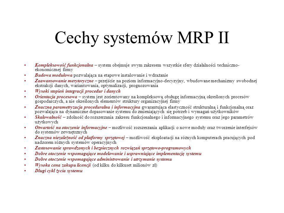 Cechy systemów MRP II Kompleksowość funkcjonalna – system obejmuje swym zakresem wszystkie sfery działalności techniczno- ekonomicznej firmy Budowa mo
