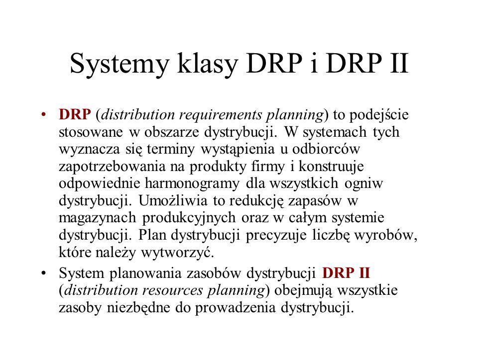 Systemy klasy DRP i DRP II DRP (distribution requirements planning) to podejście stosowane w obszarze dystrybucji. W systemach tych wyznacza się termi