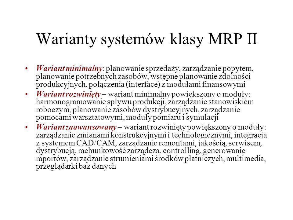 Warianty systemów klasy MRP II Wariant minimalny: planowanie sprzedaży, zarządzanie popytem, planowanie potrzebnych zasobów, wstępne planowanie zdolno