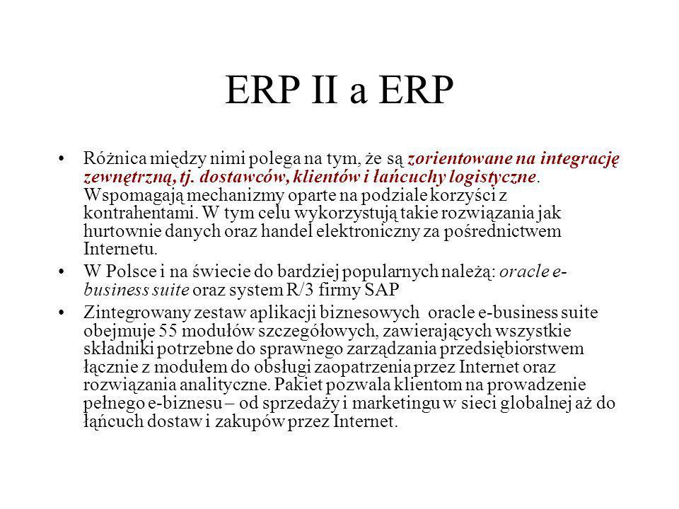 ERP II a ERP Różnica między nimi polega na tym, że są zorientowane na integrację zewnętrzną, tj. dostawców, klientów i łańcuchy logistyczne. Wspomagaj