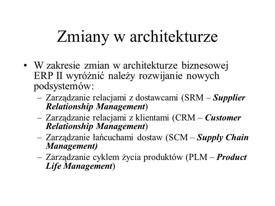 Zmiany w architekturze W zakresie zmian w architekturze biznesowej ERP II wyróżnić należy rozwijanie nowych podsystemów: –Zarządzanie relacjami z dost