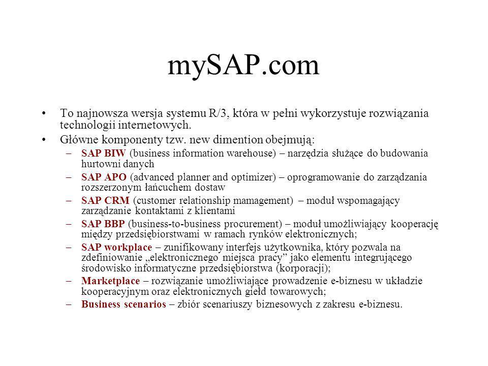 mySAP.com To najnowsza wersja systemu R/3, która w pełni wykorzystuje rozwiązania technologii internetowych. Główne komponenty tzw. new dimention obej