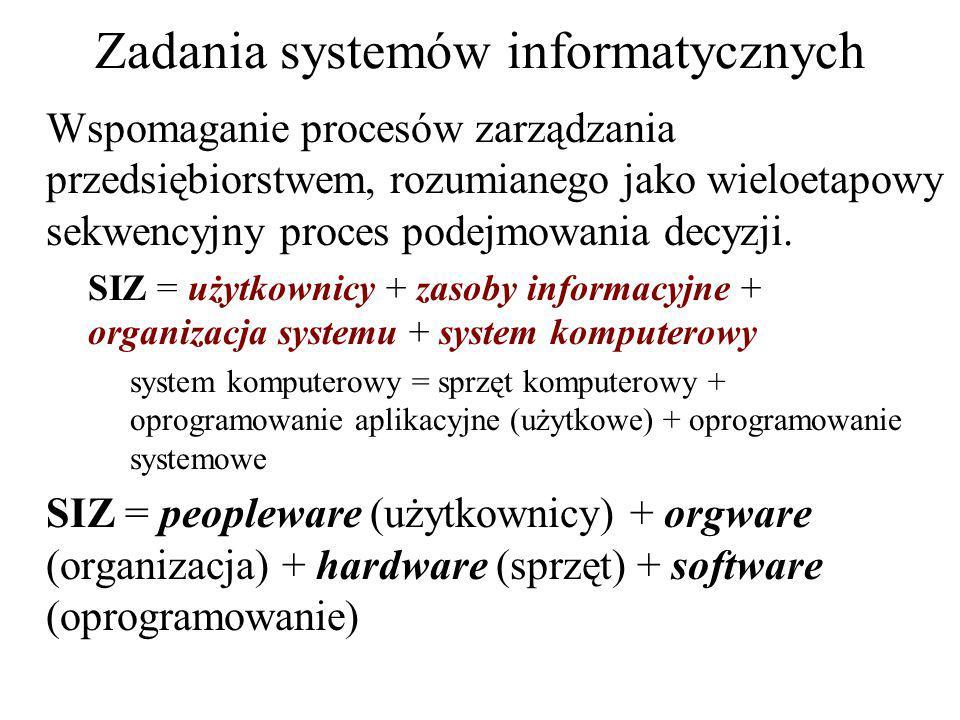 Zadania systemów informatycznych Wspomaganie procesów zarządzania przedsiębiorstwem, rozumianego jako wieloetapowy sekwencyjny proces podejmowania dec