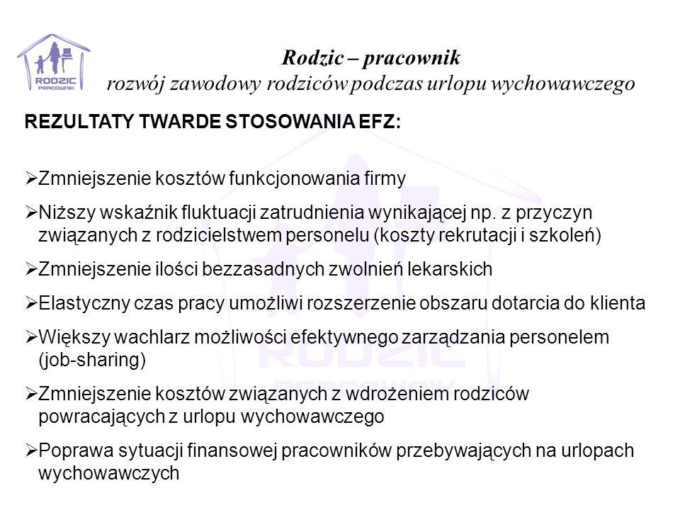 REZULTATY TWARDE STOSOWANIA EFZ:  Zmniejszenie kosztów funkcjonowania firmy  Niższy wskaźnik fluktuacji zatrudnienia wynikającej np.