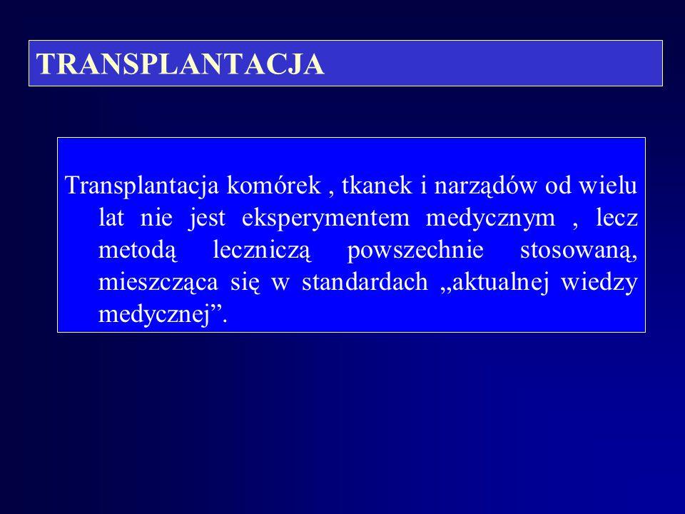 TRANSPLANTACJA - rozporządzenia wykonawcze Kodeks Etyki Lekarskiej – rozdział: Transplantacja Art. 36. Pobranie komórek, tkanek i narządów od żyjącego
