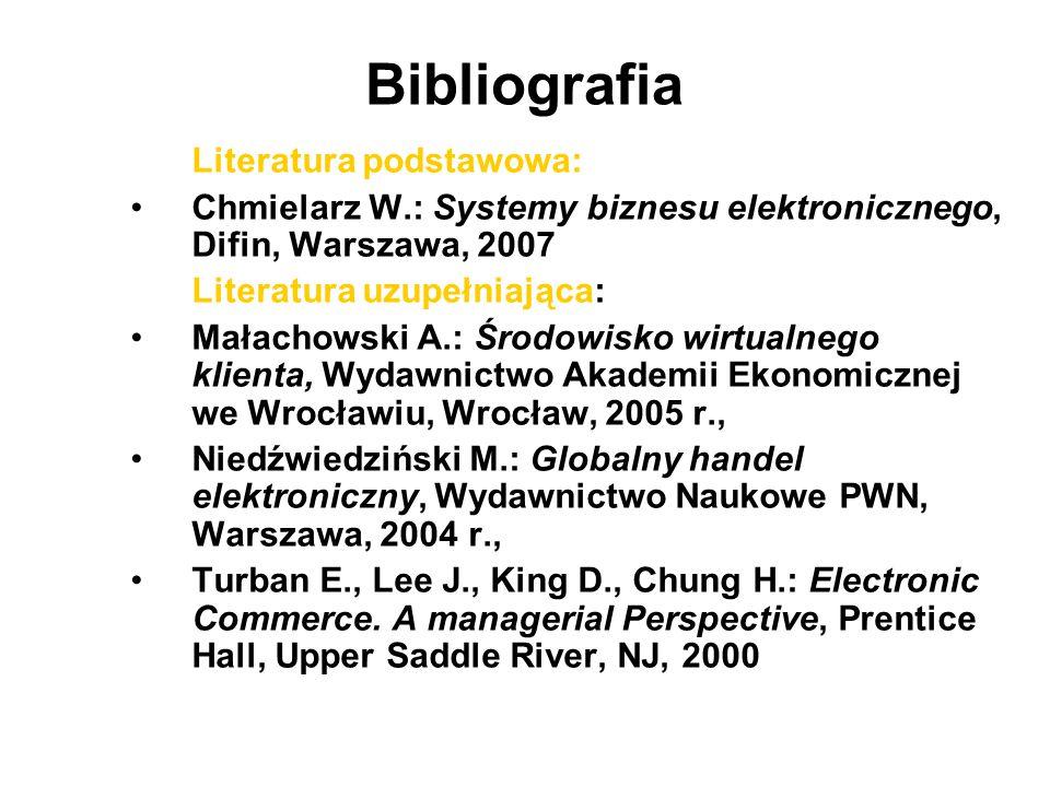 Bibliografia Literatura podstawowa: Chmielarz W.: Systemy biznesu elektronicznego, Difin, Warszawa, 2007 Literatura uzupełniająca: Małachowski A.: Śro