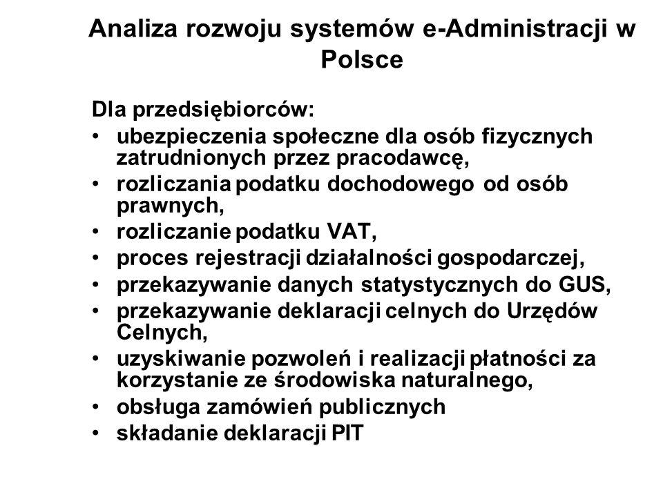 Analiza rozwoju systemów e-Administracji w Polsce Dla przedsiębiorców: ubezpieczenia społeczne dla osób fizycznych zatrudnionych przez pracodawcę, roz