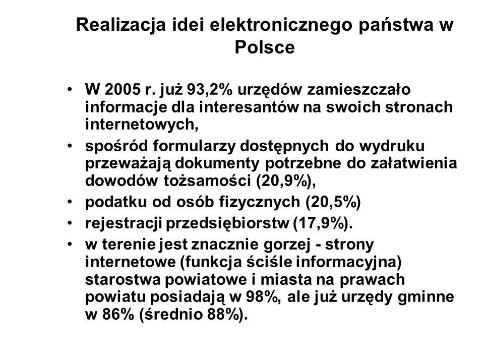 Realizacja idei elektronicznego państwa w Polsce W 2005 r. już 93,2% urzędów zamieszczało informacje dla interesantów na swoich stronach internetowych